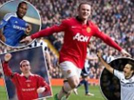 overrated? he's worth every penny! wayne rooney overtakes frank lampard and eric cantona with premier league goals and assists record